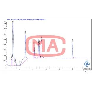 食品农药残留测定(甲基对硫磷/马拉硫磷/甲基嘧啶磷)