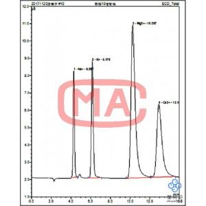 饮用水金属测定(K+/Na+/Ca2+/Mg2+)