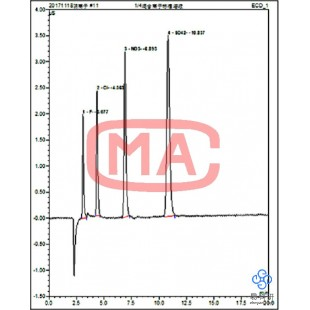 饮用水无机非金属测定(F-、Cl-、NO3-、SO42-)