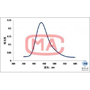 饮用水中金属测定(Cu2+)
