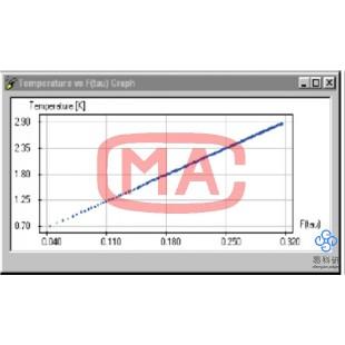 建筑材料导热系数测定