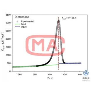 原油比热容的测定(DSC)