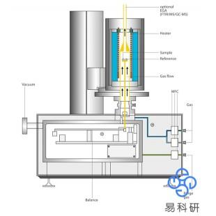 热机械分析仪测试(TMA)
