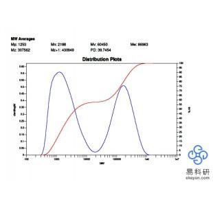 高温凝胶渗透色谱仪(GPC)