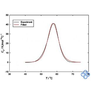 Nano DSC (生物微量热)测试