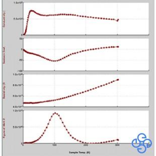 热输运测量(TTO)